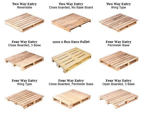 pallet kayu murah bekasi